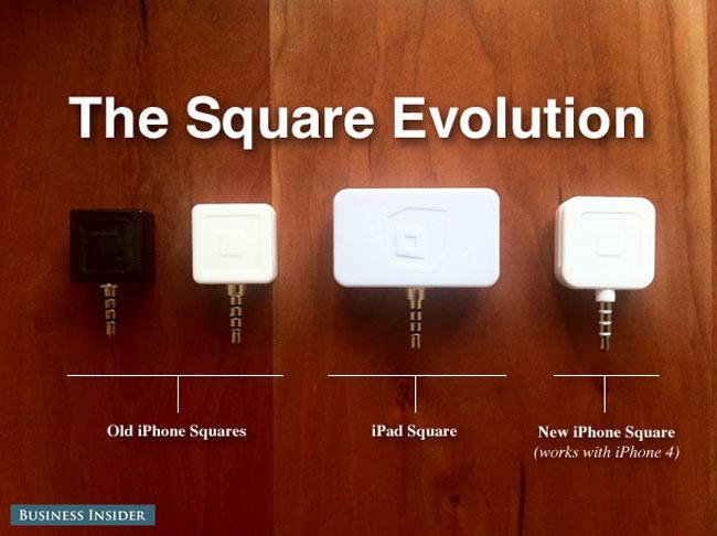 square-evolucao
